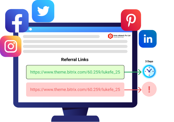 How Do We Identify Active Referral Links?