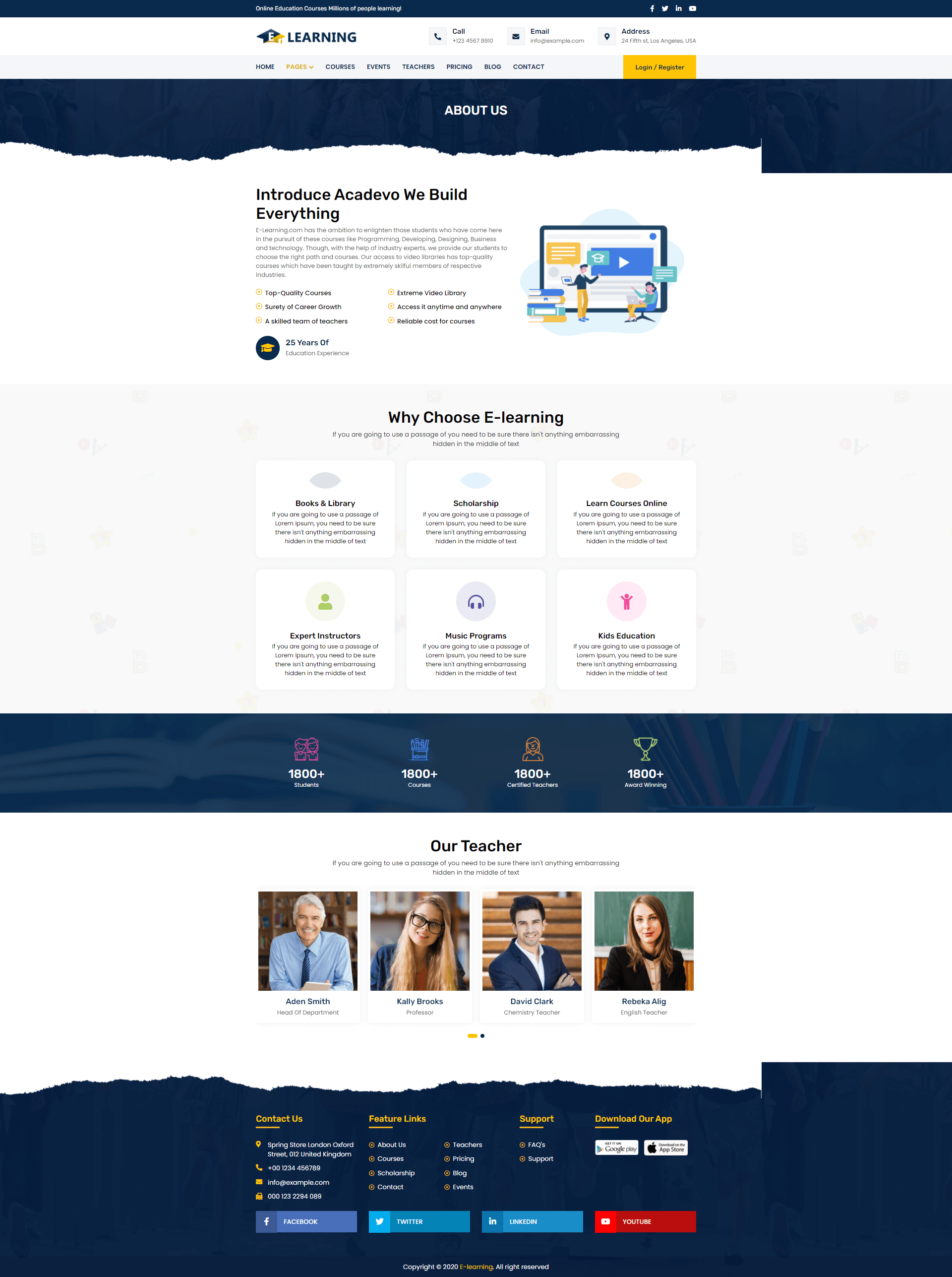 E-learning Template Screenshot Images