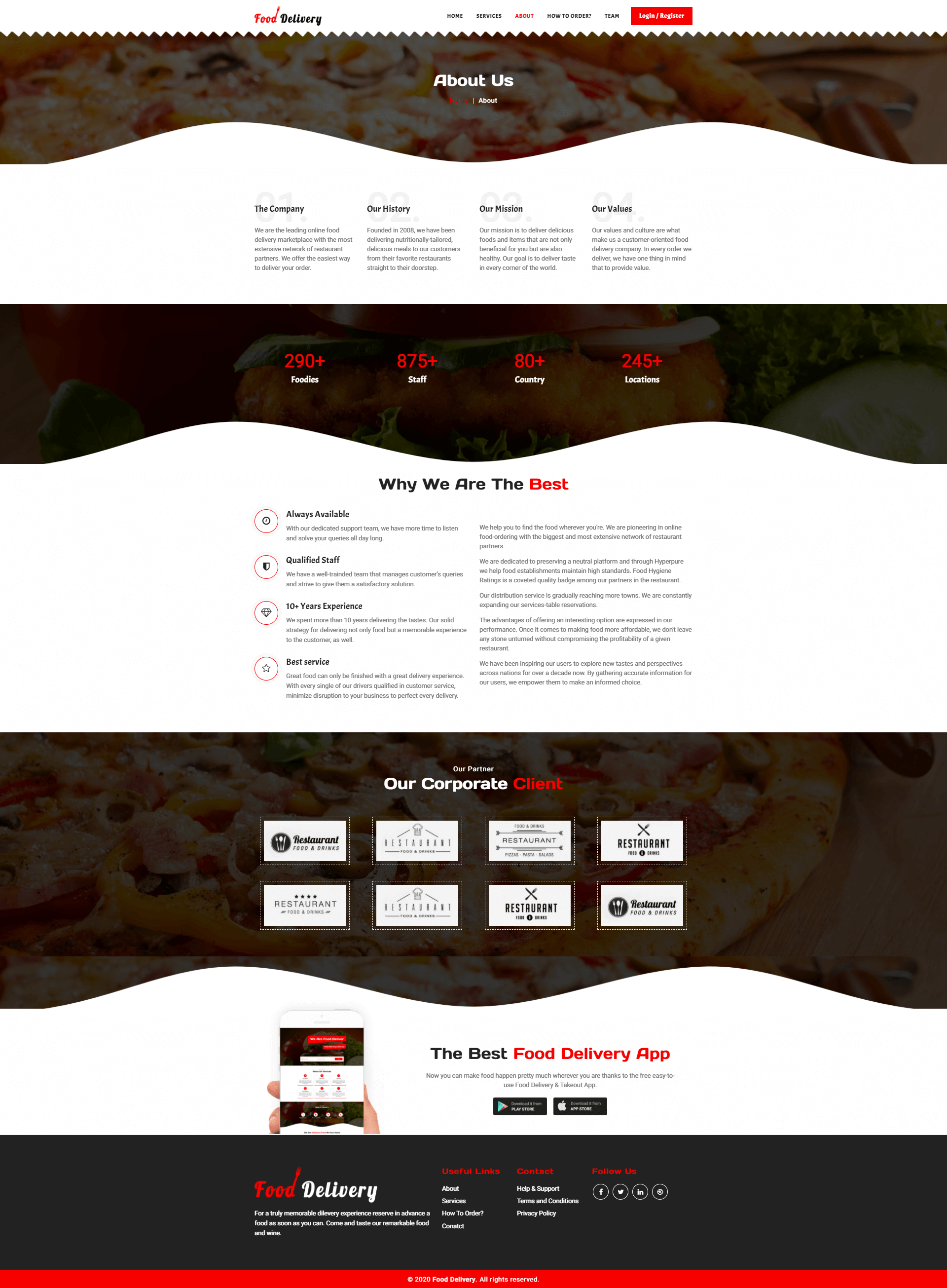 Food Delivery Template Screenshot Images