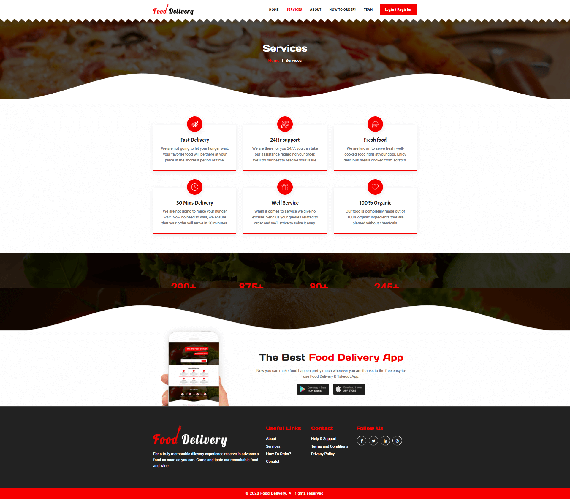 Food Delivery Template Screenshot Images One